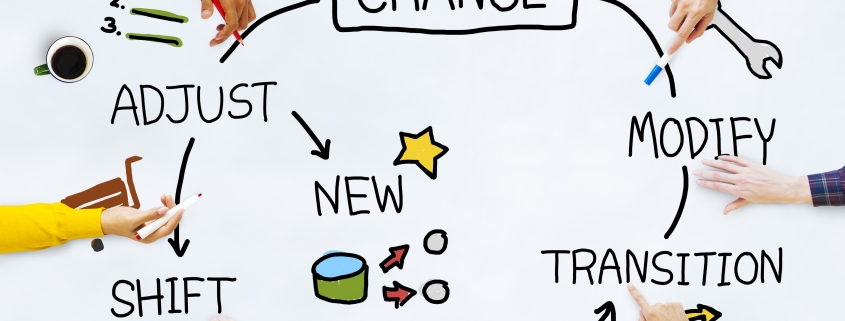 adapt and change graphic